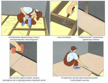 Процесс укладки деревянного пола
